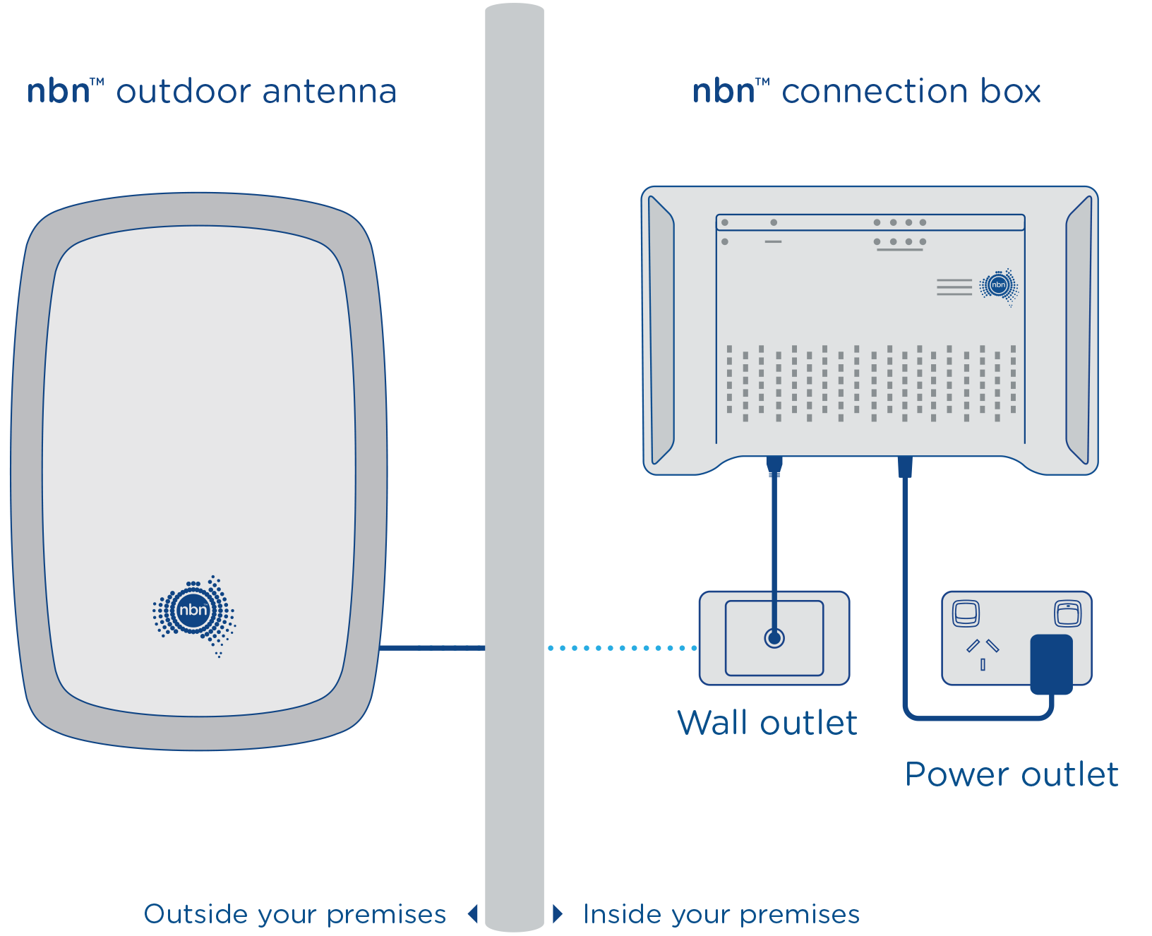 1930084_NBN_AntennaIllustration_1.3